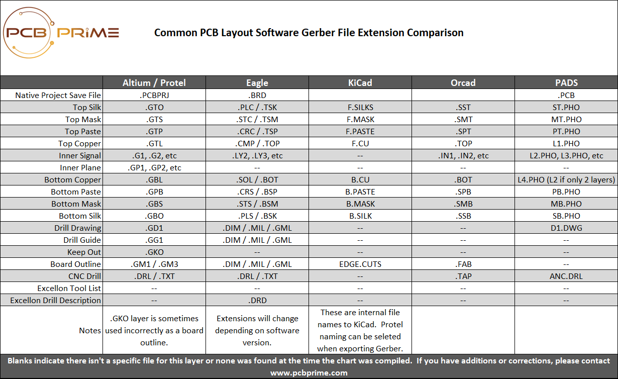 Accepted File Formats
